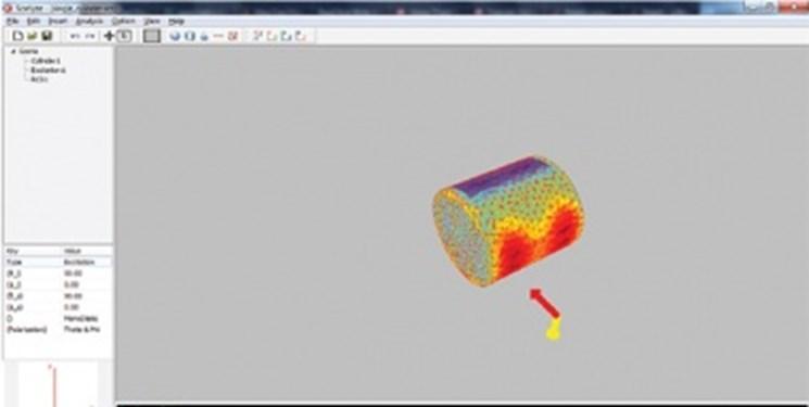 طراحی نرم افزار شبیه ساز الکترو مغناطیسی برای ساختارهای بزرگ